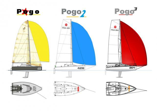 Pogo_Comparatif_Structures